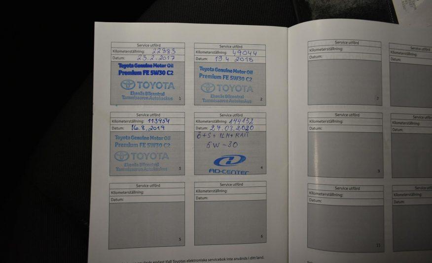 Toyota Proace L2h1 1,6 D 90 Life (alv Vähennyskelpoinen) (2016)